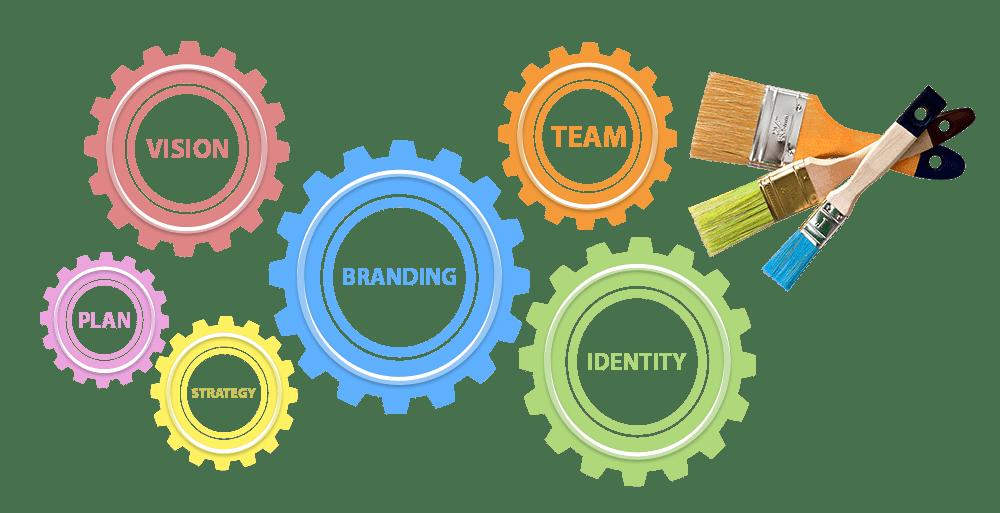 """brand building rappresentato tramite alcuni ingranaggi colorati contenenti ognuno una parola emblematica del contesto: """"team, vision, branding, identity, strategy, plan"""""""